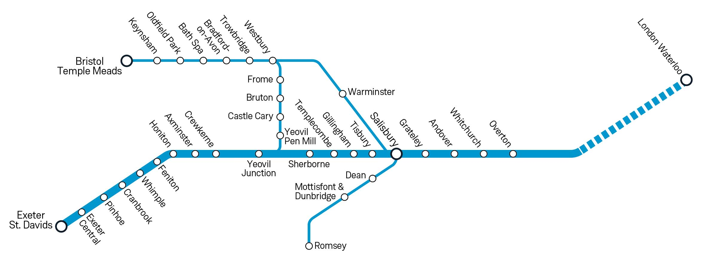 West of England to Waterloo Advance Ticket Map